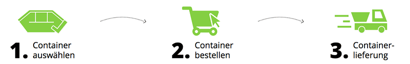 Container für Betonbruch & Estrich (< 80 cm ohne Eisen) in Neuss online bestellen und Abfälle günstig entsorgen